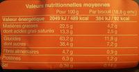 Galettes aux flocons d avoine - Informations nutritionnelles