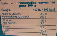 Dômes gourmets à la Marocaine - Informations nutritionnelles