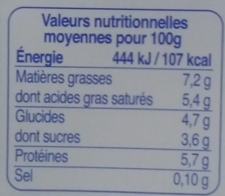 Velouté au lait de brebis nature - Informations nutritionnelles