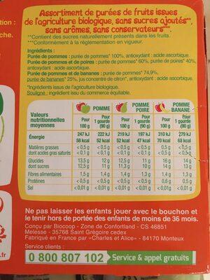 Purées de fruits - Informations nutritionnelles - fr