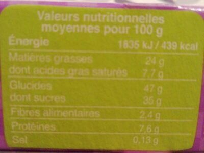 Les petites douceurs aux amandes - Informations nutritionnelles - fr