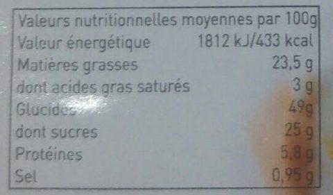Muffins aux pepites de chocolat - Informations nutritionnelles - fr
