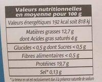 Pavés de Saumon Atlantique - Nutrition facts
