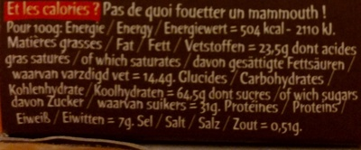 Petits sablés ronds et bons aux gouttes de chocolat - Nutrition facts