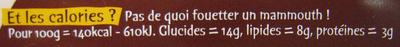 La vache en pot aux noisettes - Nutrition facts - fr