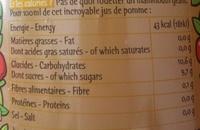 L'Incroyable Jus de Pomme Pointe de Gingembre - Informations nutritionnelles
