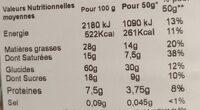 Sablés nature - Informations nutritionnelles - fr