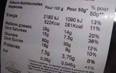 Sablés pralines - Informations nutritionnelles - fr