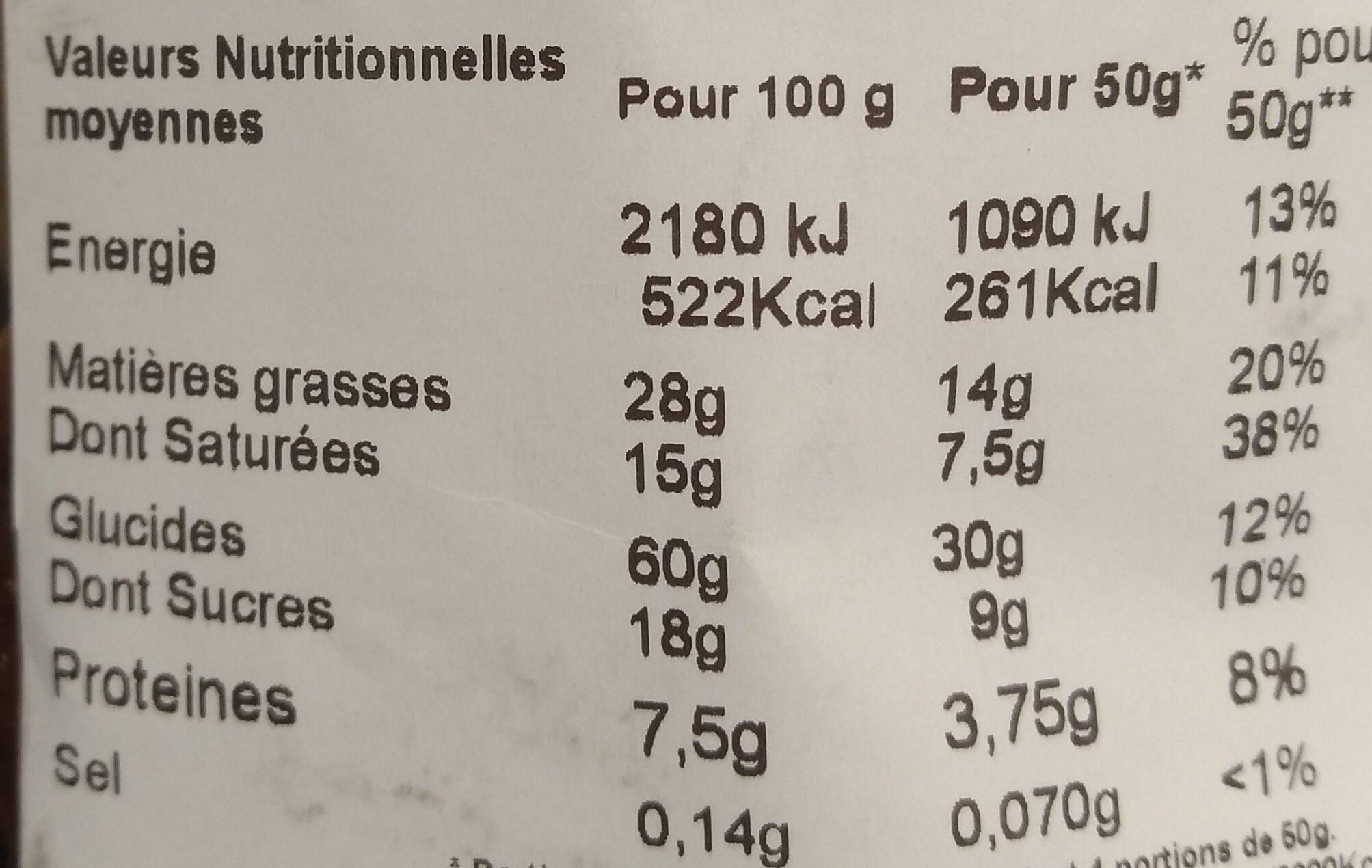 Cookies Noix & Chocolat - Informations nutritionnelles - fr