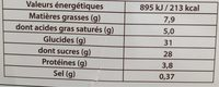 Glace artisanale caramel au beurre sale - Informations nutritionnelles - fr