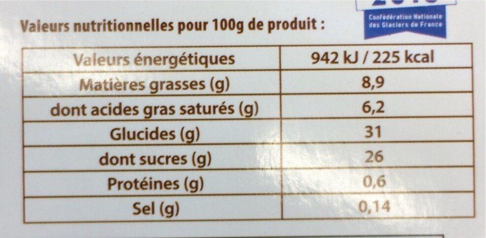 Glace Aux Marrons Glaces - Nutrition facts - fr