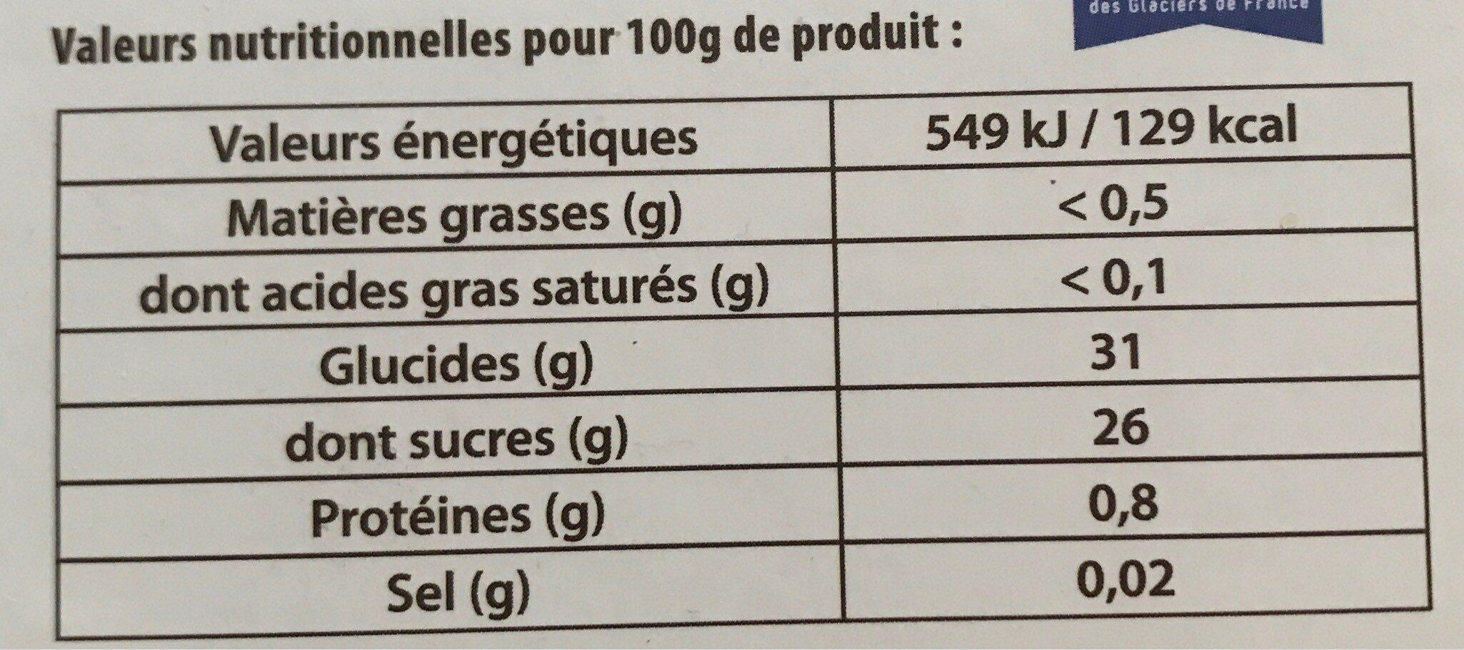 Sorbet fraise menthe MG Artisan Glacier en provence - Nutrition facts - fr