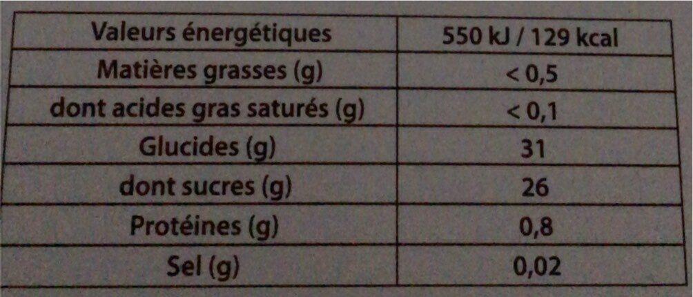 500ML Sorbet Fraise - Nutrition facts - fr