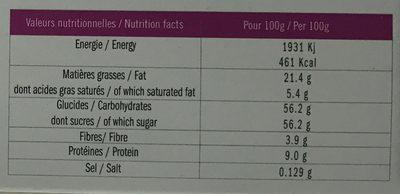 Macarons congelés - Informations nutritionnelles