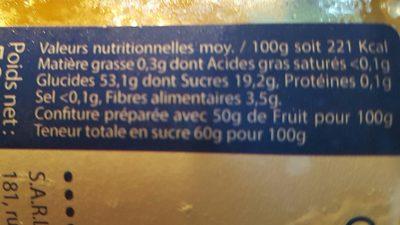 Confiture artisanale citron - Nutrition facts