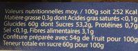 Confiture artisanale Mûre épépinée au sucre de canne roux - Nutrition facts