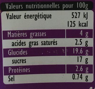 Crème Dessert Caramel Au Beurre Salé - Informations nutritionnelles