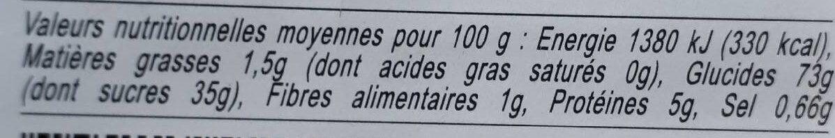 Véritable Pain d'épices de Dijon - Informations nutritionnelles - fr