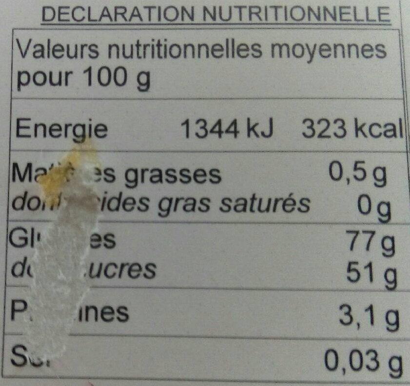 Pain d'épices - Valori nutrizionali - fr