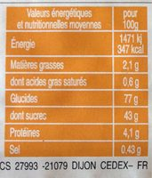 Nonnettes de dijon a la confiture d'orange - Nutrition facts - fr