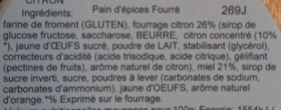 Nonnettes citron - Ingredients