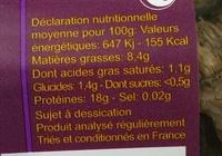 Les Séchés Trompettes - Informations nutritionnelles