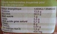 Mon Fournil, Préparation pour pain aux céréales - Voedingswaarden