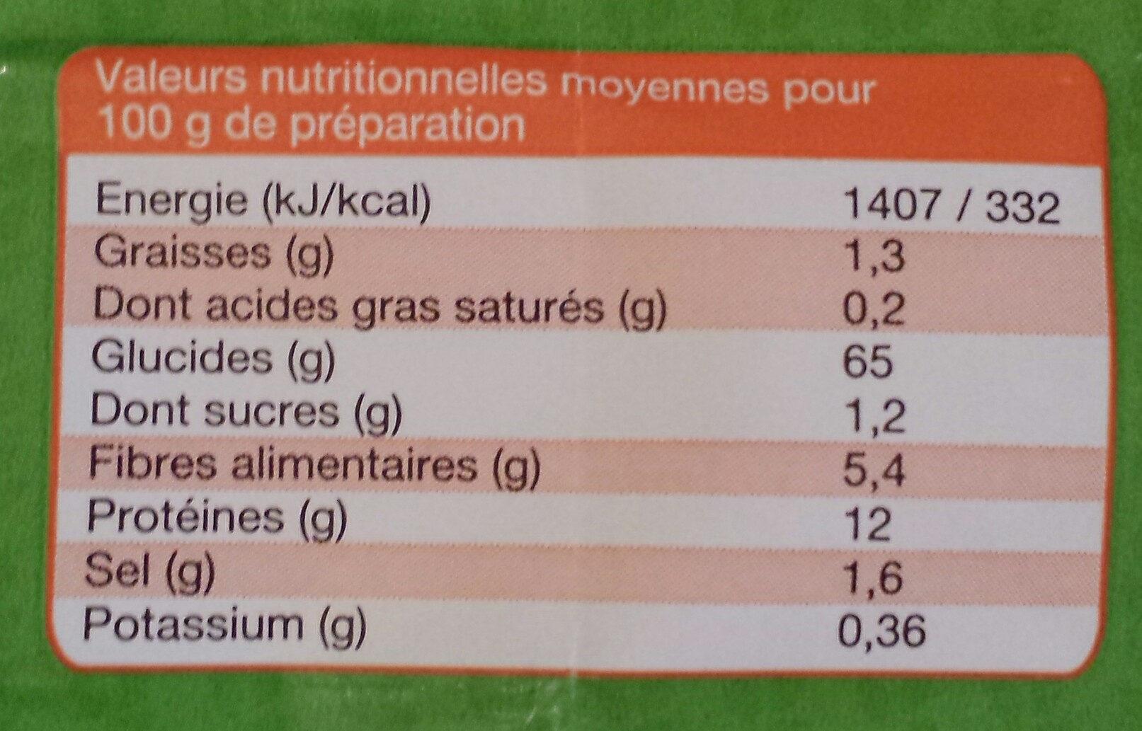 Pain d'épeautre - Informations nutritionnelles - fr