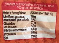 Pain aux graines sans gluten - Voedigswaarden