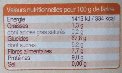 Farine semi-complète de seigle - Valori nutrizionali - fr