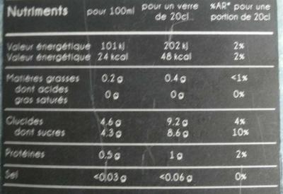 Kale Brocoli Kiwi - Informations nutritionnelles