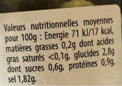 Cornichons - Informations nutritionnelles - fr