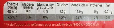 Auvergnat Cola - Nutrition facts