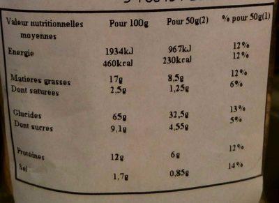 Biscuits apéritif salés aux épices - Informations nutritionnelles - fr