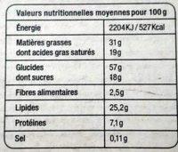 La Biscuiterie Artisanale - Sablés Nature - Nutrition facts