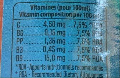 Pomme verte survitaminé - Nutrition facts - fr