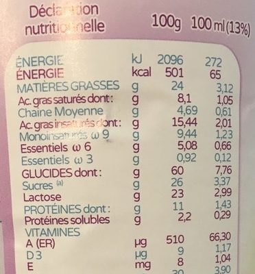 Prémilait - Nutrition facts - fr