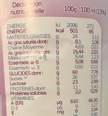 Prémilait - Voedingswaarden - fr