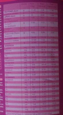 Prémilait - Nutrition facts - fr