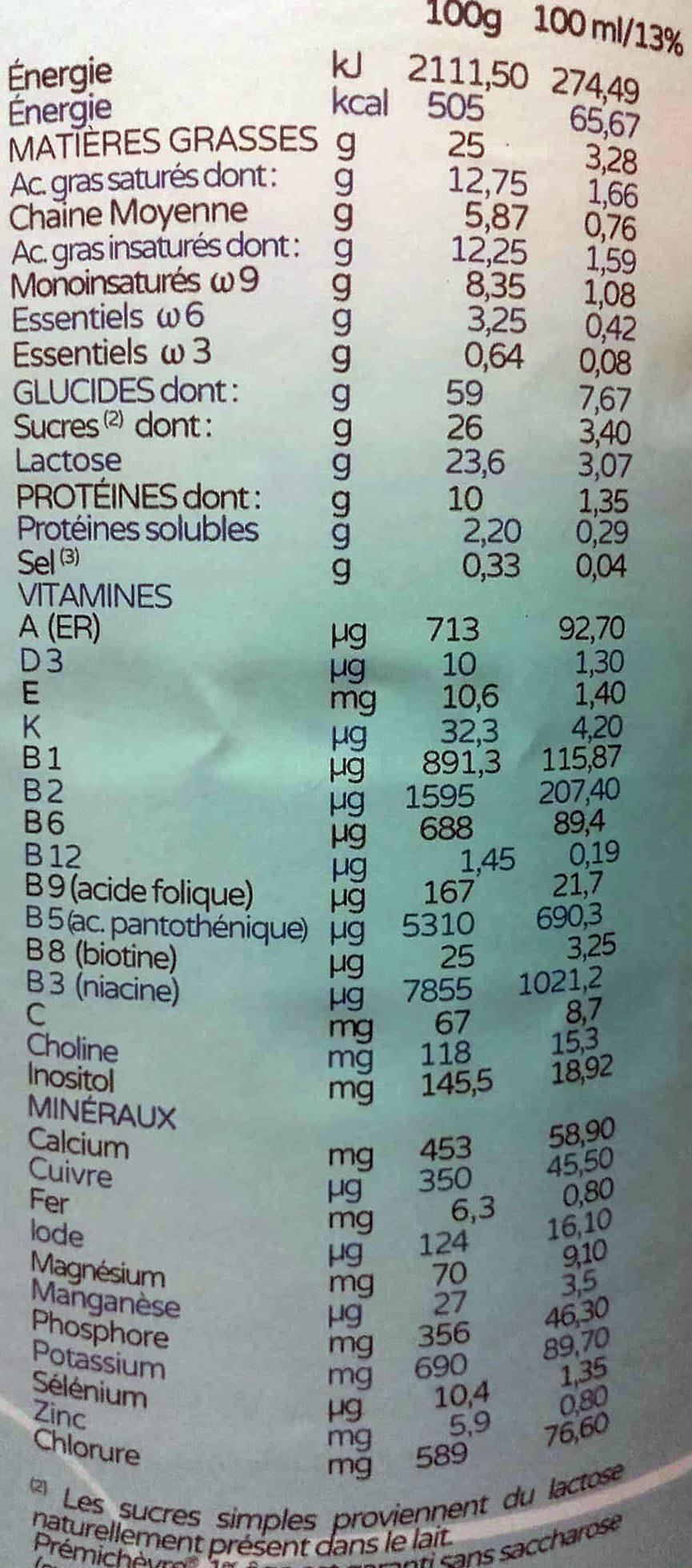 Prémichèvre 1 - Informations nutritionnelles - fr