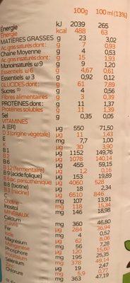 Premiriz 1er âge - Voedingswaarden - fr