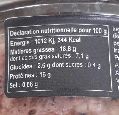 Pâté de campagne à la fleur de sel - Informations nutritionnelles