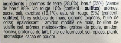 Bœuf Bourguignon - Ingrédients - fr