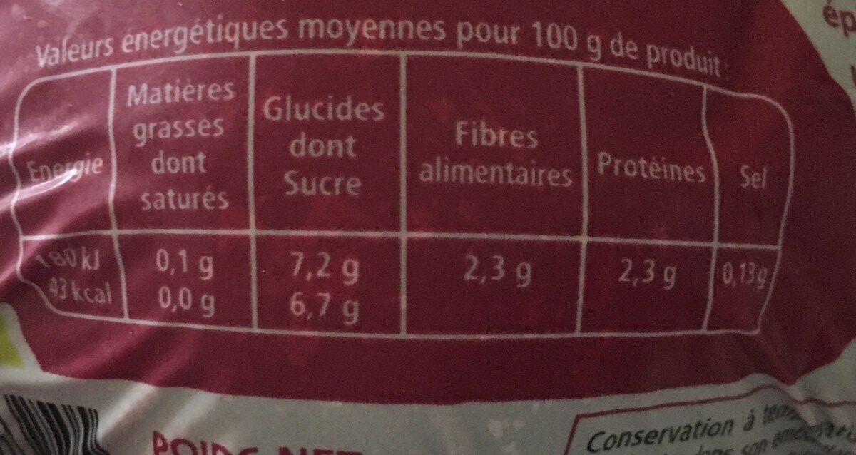 Betteraves Rouges - Informations nutritionnelles