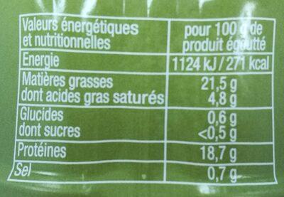 Filets de maquereaux à l'huile d'olive vierge extra - Informations nutritionnelles - fr