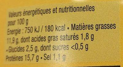 Tartinette thon, moule et curry - Informations nutritionnelles