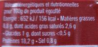 Filets de sardines sans huile aux 2 poivrons - Informations nutritionnelles - fr