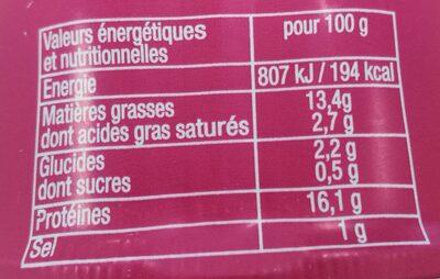 Filets de maquereaux à la moutarde et vinaigre de framboise - Informations nutritionnelles - fr