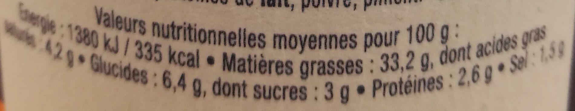 L'incontournable Rouille - Informations nutritionnelles - fr