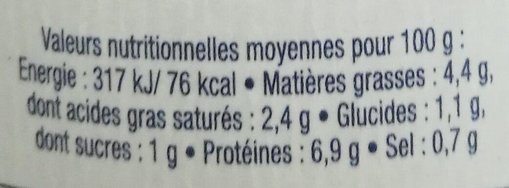Bisque de Homard au cognac - Informations nutritionnelles - fr